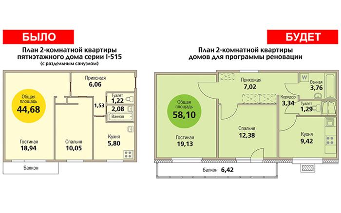 2-комнатная квартира по реновации