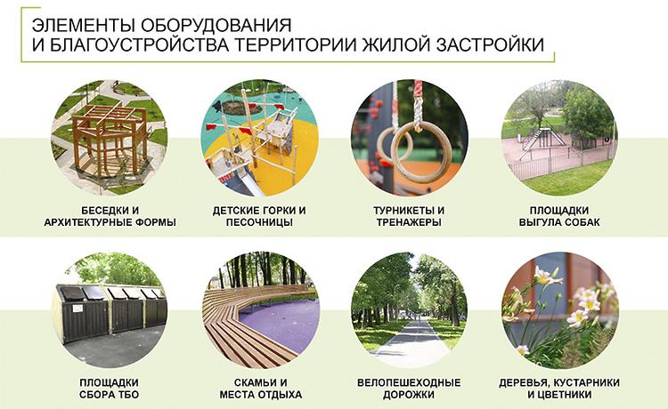 Благоустройство территорий по программе реновации