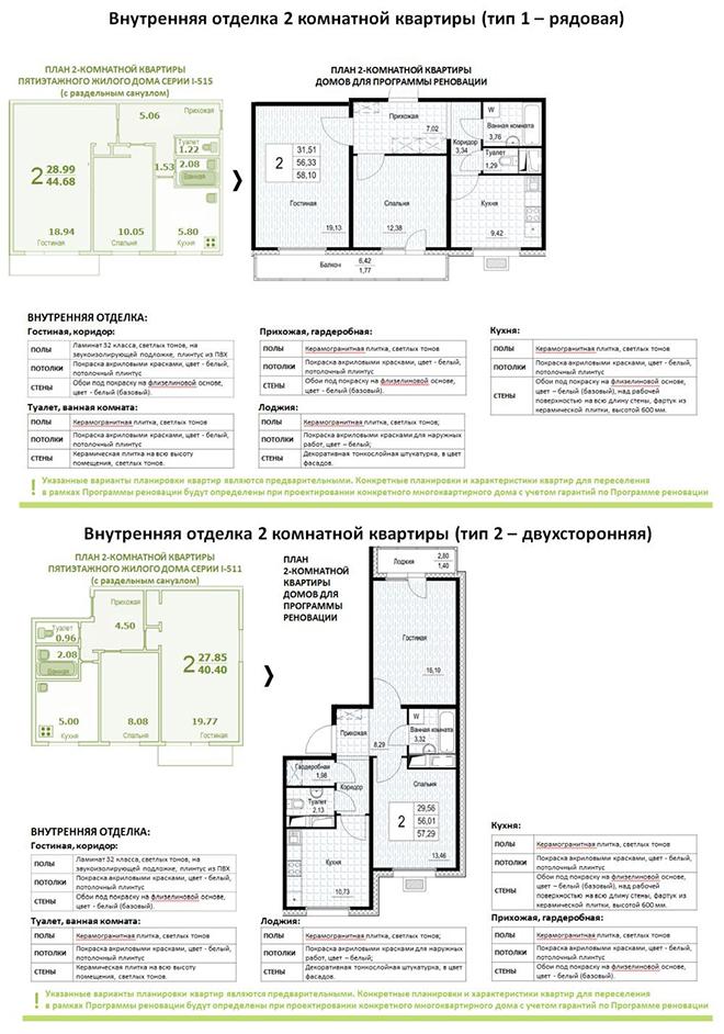 Планировка и внутренняя отделка двушки по реновации