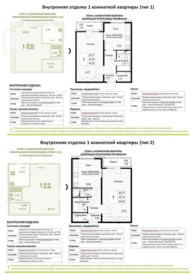 Планировка и внутренняя отделка однушки по реновации