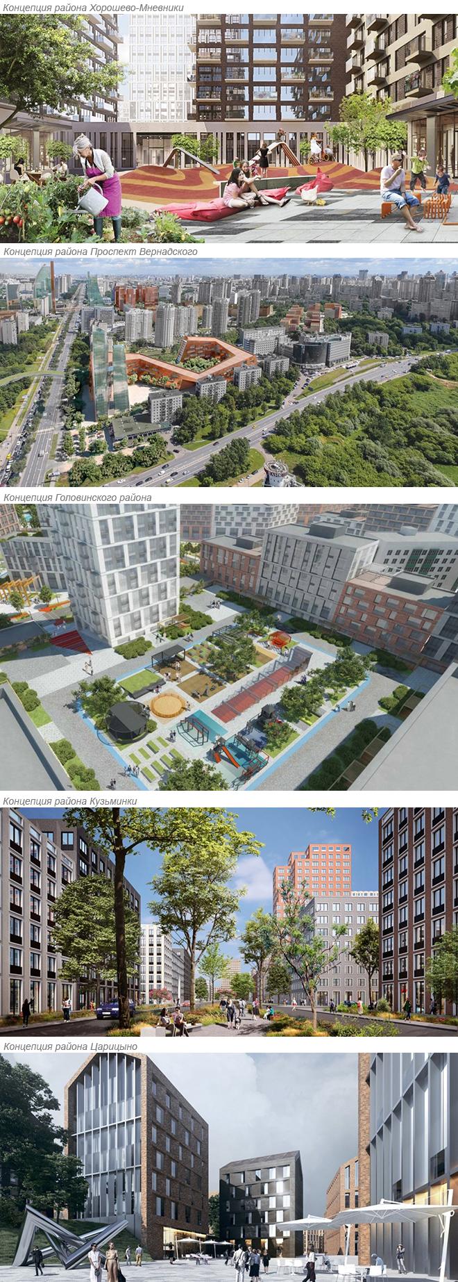 Концепции районов архитектурного конкурса