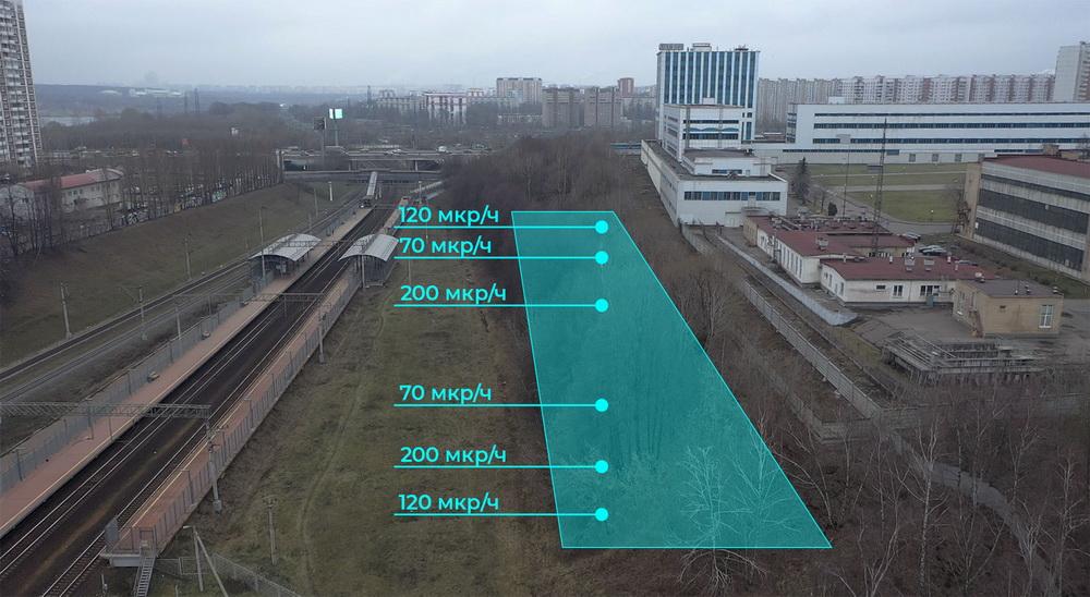 Радиоактивная зона на пути ЮВХ
