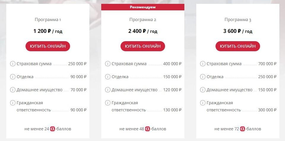 Страхование квартиры в Альфа-банке цены